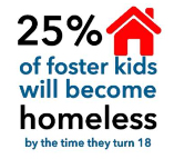 Spokane Foster Care Stats